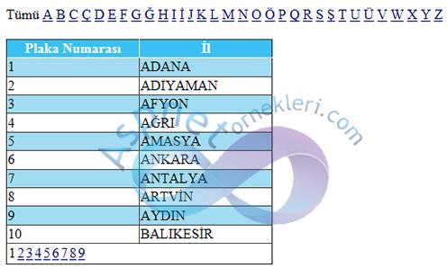 alfabetiksiralama1
