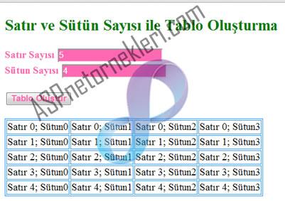aspnet_tablo_olusturma